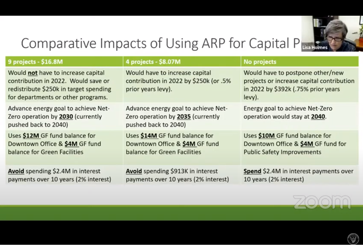 Tompkins County Interim-County Administrator gives a virtual presentation on how Tompkins County could spend American Rescue Plan Funds on the County's Capital Program (Provided)